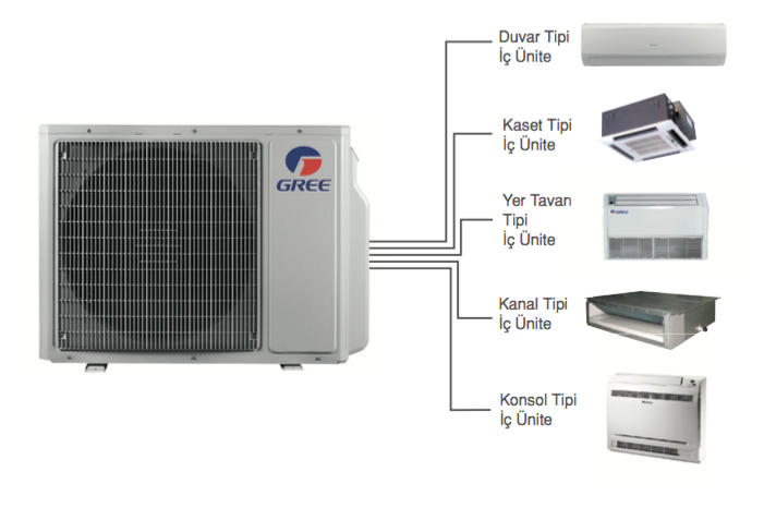 Süper Multi Sistem Dış Ünitesi 48000 BTU/h