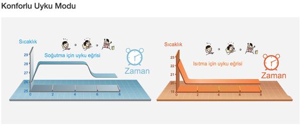 Amber Inverter Klima 24000 BTU